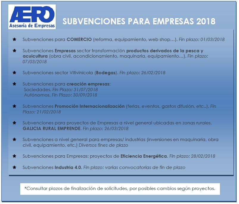 subvenciones_para_empresas_2018